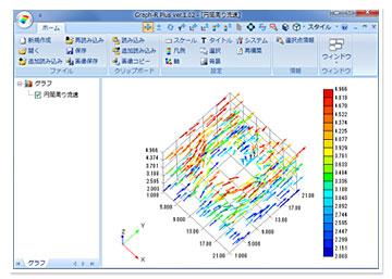 三次元グラフ作成ソフト Graph-R Plus